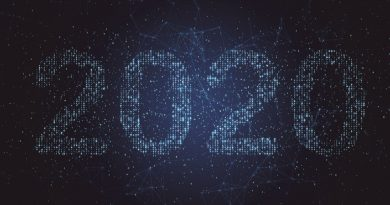 2020: The Year That Was For ESG